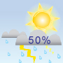 Wetterdaten - Hotel Haymon