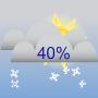 Wetter in Seefeld